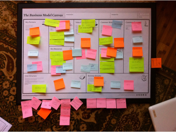 Officity Business Model Canvas
